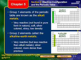 Chapter 5 Section 1 History of the Periodic Table - ppt download