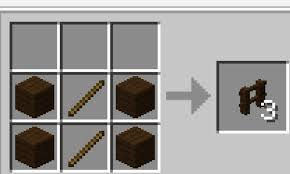 minecraft fence recipe. Do You Have The Right Crafting Recipe??? That Could Be It. Minecraft Fence Recipe