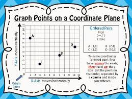 x and y axis graph worksheets. appletastic: blossoming in fifth grade: scoot on over! x and y axis graph worksheets