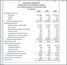 Income And Expense Template Income And Expenditure Template For Small Business Statement Monthly