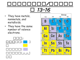 The Periodic Table! . - ppt video online download