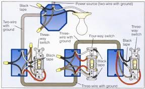 diagram of 4 way switch wiring my wiring diagram wiring a 4 way switch 4 way switch wiring diagram telecaster diagram of 4 way switch wiring