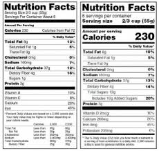 Daily Value Chart Fda Food And Beverage Labeling Requirements Registrar Corp