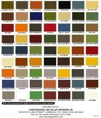 Davies Paint Philippines Color Chart
