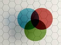 Venn Diagram Or The Venn Diagram Of Doom Or How I Make Career Choices Fintech Futures