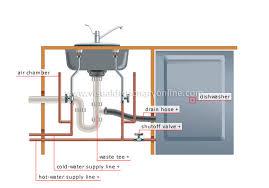 tag refrigerator wiring diagram tag circuit and schematic tag refrigerator wiring diagram tag circuit and schematic bathroom electrical wiring further ge refrigerator wiring diagram