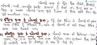 Punjabi Language Punjabi Language Nikas Te Vikas In Punjabi Punjabi Punjabi