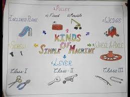 Chart Ideas For School Homework