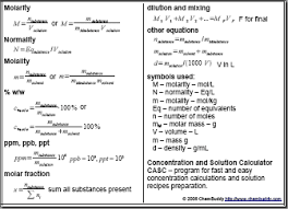 Important Chemistry Formula Chart Concentration Cheat Sheet Formulas For Concentration
