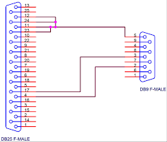 rs to rj pin diagram images to ethernet cable diagram serial to ethernet wiring diagram rs232 to