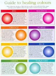 Pin By Kathy Catt On Misc In 2019 Reiki Symbols Natural