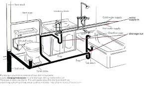 kitchen bathroom sink vent does a need pipe plumbing diagrams diagram dra
