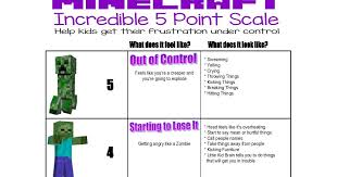 Jacobs Family Blog Self Regulation Minecraft 5 Point Scale