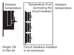 Circuit Breaker Amp Chart Selection Of A Circuit Breaker Electrical Installation Guide