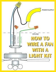 ceiling fan light kit installation however in some cases you may need to complete the wiring
