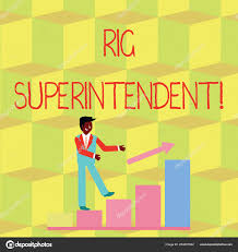 Handwriting Text Rig Superintendent Concept Meaning Manage