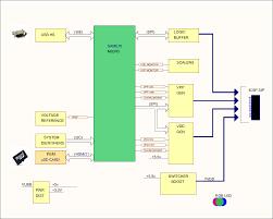 Real Estate License Portability Chart Mplab Pickit 4 Debugger Block Diagram Developer Help