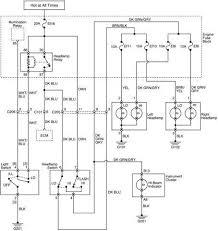 daewoo matiz wiring diagram Daewoo Matiz Fuse Box Layout matiz car wiring diagram matiz wiring free images daewoo matiz fuse box diagram