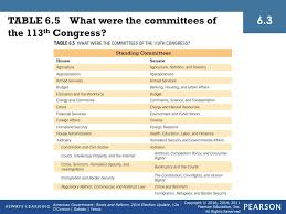 6 Congress Scott J Ferrell Congressional Quarterly Getty