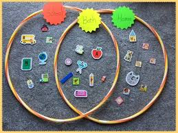 Venn Diagram Copy Reading2success 4 Activities Using Hula Hoops As Venn Diagrams So