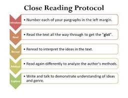 Close Reading Protocol Helpful Chart Of Strategies