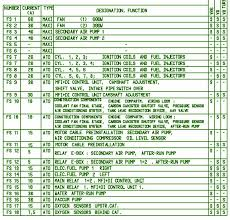 2004 saturn wiring diagram car wiring diagram download cancross co 2004 Saturn Vue Fuse Box Diagram 2005 porsche cayenne instrument panel fuse box map 04 saturn l300 fuse panel diagram porsche cayenne 2004 saturn vue interior fuse box diagram