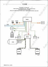 wabco wiring diagrams wabco wiring diagrams c6d2ef6eaf2776cafb680a12a3b3732e ru wabco wiring diagrams c6d2ef6eaf2776cafb680a12a3b3732e ru