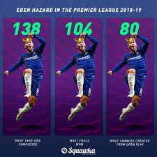 Football Play Chart 2018