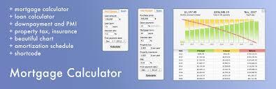 Mortgage Calculator Wordpress Org