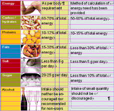 New Diet Norms Okay Small Peg Deccan Herald