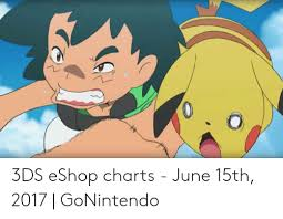 Nintendo Eshop Charts 3ds Eshop Charts June 15th 2017 Gonintendo Charts Meme