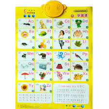 Baby Learning Chart Free Shipping Educational Wall Charts English Alphabet Wall