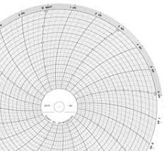 Chessell Chart Recorder Gdtwo100u100 Chessell Circular Chart