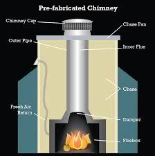 prefab chimney diagram asheville nc environmental chimney prefab chimney diagram asheville nc environmental chimney