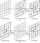 image motion compensation
