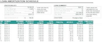 Student Amortization Schedule Excel Spreadsheet Calculator Loan