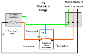 electrical surge protection electrical surge circuit when their is no surge