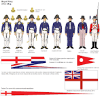 Napoleonic Era British Navy Uniforms
