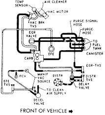 1996 buick wiring schematic 1996 discover your wiring diagram oldsmobile cutl supreme engine diagram