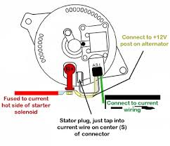 g alternator info and wiring ford forums technical discussions there are some tauri that have an alternator that will fit but the voltage regulator is clocked poorly for a mustang remember to pull the harness the