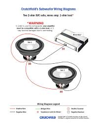 subwoofer wiring diagrams how to wire your subs and sub demas me subwoofer wiring diagram for 1 dvc 2 ohm powered subwoofer wiring diagram fine deconstruct best of sub