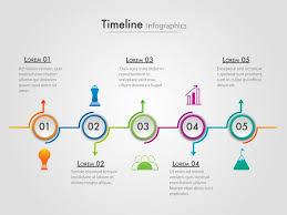 Timeline Layout Rome Fontanacountryinn Com