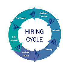 which takes the most time where can the process be sped up most companies lose steam in screening and interviewing candidates