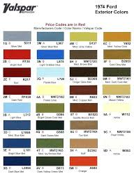 Yellow Car Paint Chart Ppg Paint Colors Color Chart Library Paints Stains Swatches
