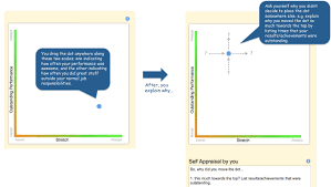 the performance review how to reinvent or replace them performance review how atlassian does it