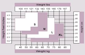 Sanpellegrino Size Chart