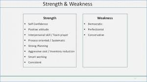 What Are Examples Of Weaknesses For Job Interviews 9 Resume