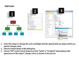 Organization Chart Format Basic Organization Chart Editable Powerpoint Templates
