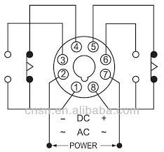wig wag wiring diagram all about wigs wig wag modules acircmiddot alternating flasher wiring diagram 12 pin timer relay