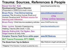 Whole Brain Child Chart Image Result For Perry Relational Health Chart Work